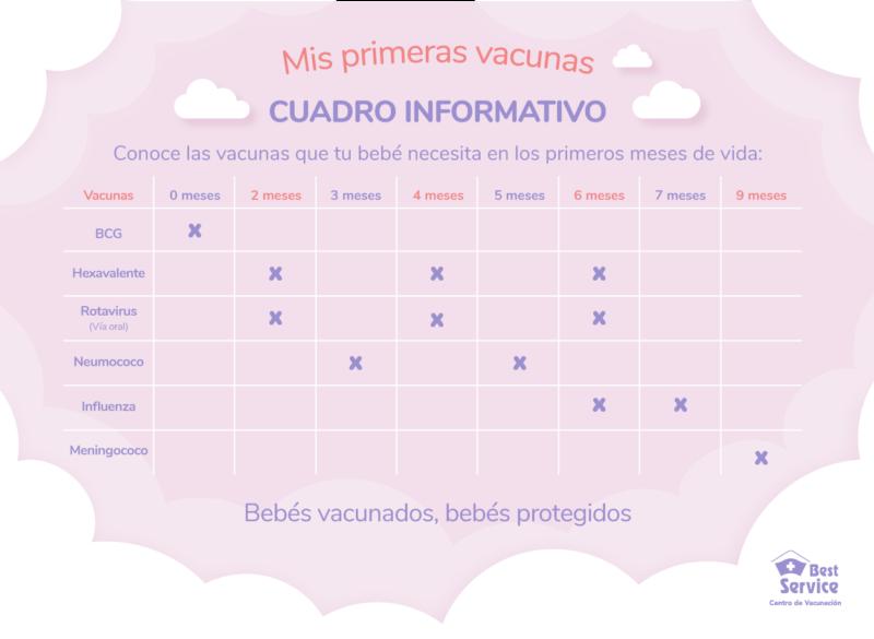 MIS-PRIMERAS-VACUNAS